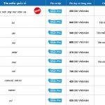 Bảng giá dịch vụ tên miền quốc tế và việt nam