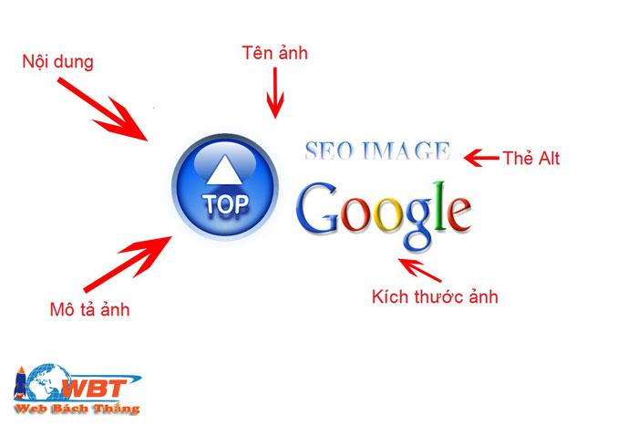 những sản phẩm của google là gì
