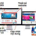 Thiết Kế Website Uy Tín Tại Yên Bái