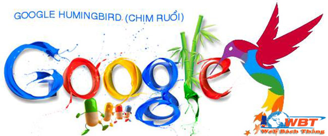 Thuật toán Google Hummingbird