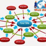 Thiết Kế Website Vệ Tinh Giá Rẻ Chỉ Có 500K