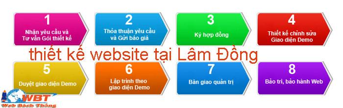 các bước thiết kế website tại lâm đồng