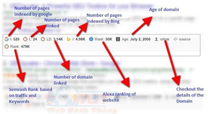 Web Bách Thắng chia sẻ Seoquake là gì