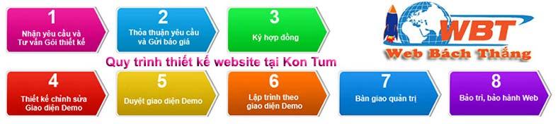 quy trình thiết kế website tại Kon Tum WBT