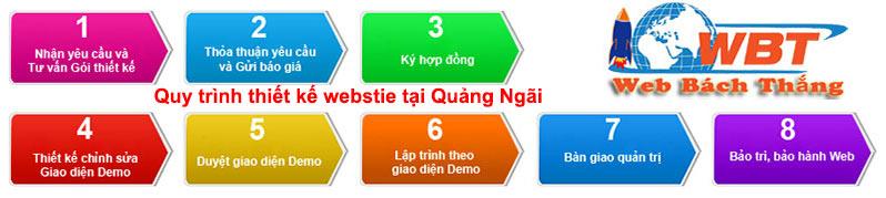 quy trình thiết kế website tại quảng ngãi