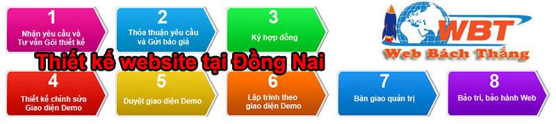 quy trình thiết kế website tại web bách thắng