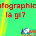 Infographic Là Gì? Và Các Quy Tắc để Thiết Kế Ra Infographic