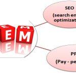 SEM là gì ? Khái niệm cơ bản và tác dụng của SEM