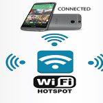 Wifi Là Gì ? Nguyên Tắc Hoạt động Cơ Bản Của Wifi Ra Sao