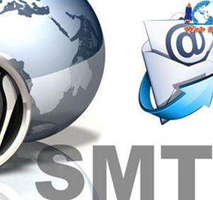 Hướng Dẫn Cấu Hình SMTP Của Gmail Cho Website Wordpress