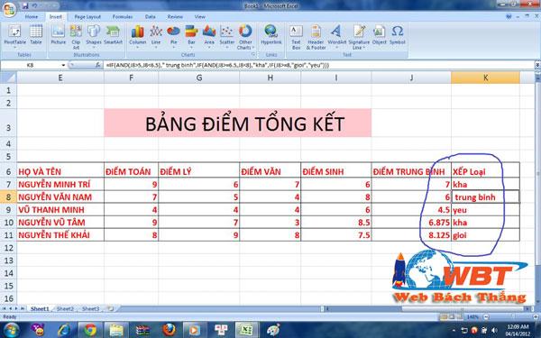 công dụng Excel Là Gì
