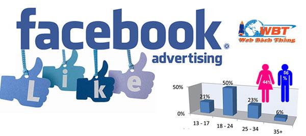 Quảng cáo google adwords và facebook