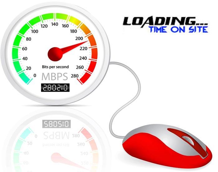 Ảnh hưởng của tốc độ load trang trong SEO kinh doanh Online